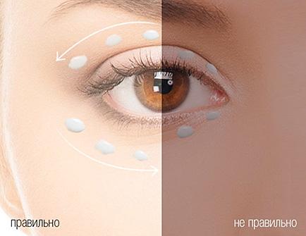 Сыворотка для кожи вокруг глаз- важно знать
